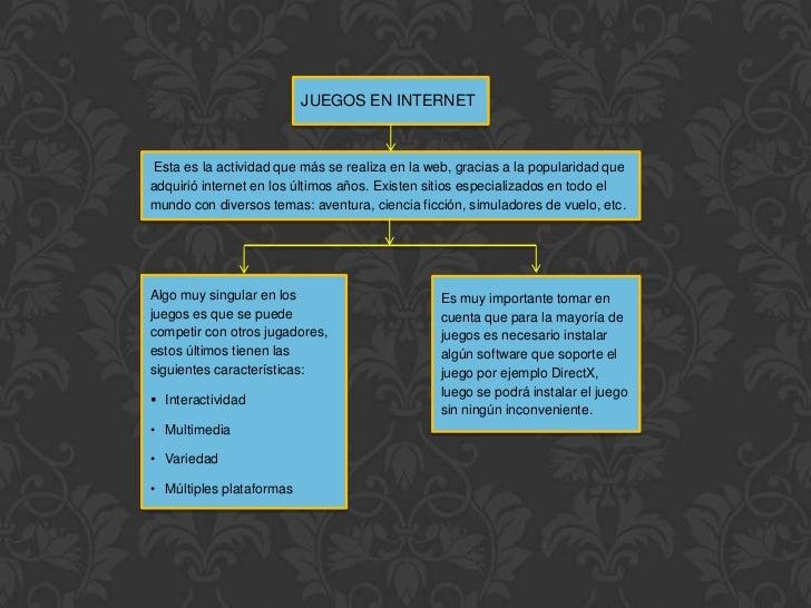 JUEGOS EN INTERNETEsta es la actividad que más se realiza en la web, gracias a la popularidad queadquirió internet en los ...
