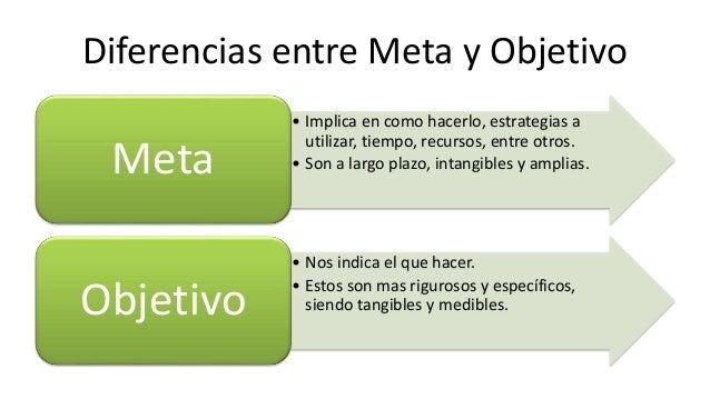 Trabajo meta y objetivo for Diferencia entre yeso y escayola