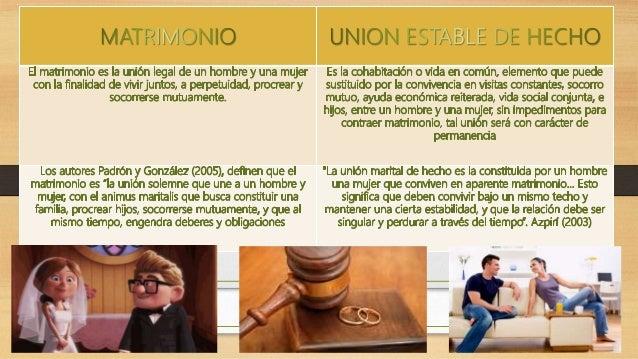 Cuadro Comparativo Matrimonio Romano Y Venezolano : Cuadro comparativo del matrimonio y la union estable de hecho