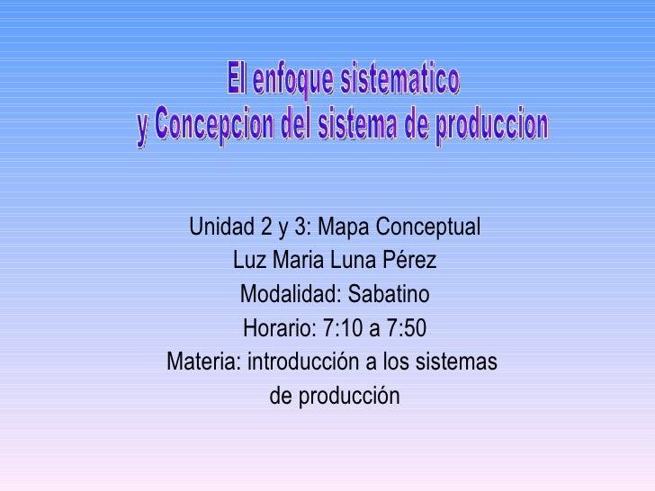 Unidad 2 y 3: Mapa Conceptual        Luz Maria Luna Pérez         Modalidad: Sabatino         Horario: 7:10 a 7:50 Materia...