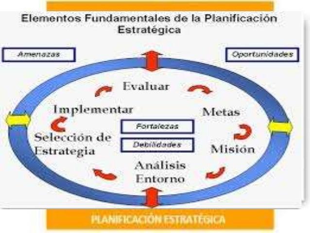 Cualquier ejercicio de planificación estratégica debe contemplar una clara definición de que se quiere alcanzar, a donde s...