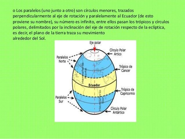 Presentaci+¦n4geografia