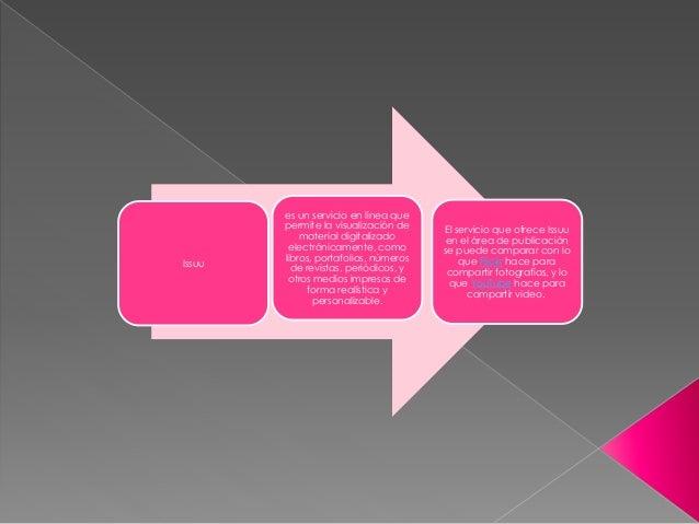 Issuu es un servicio en línea que permite la visualización de material digitalizado electrónicamente, como libros, portafo...