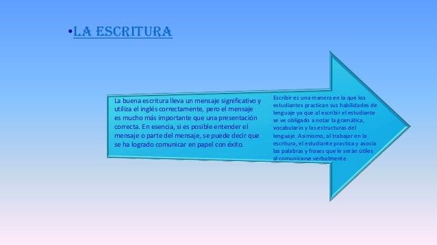 La buena escritura lleva un mensaje significativo y utiliza el inglés correctamente, pero el mensaje es mucho más importan...