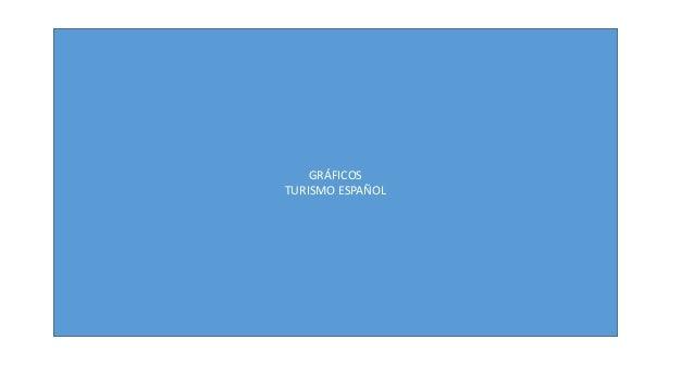 GRÁFICOS TURISMO ESPAÑOL
