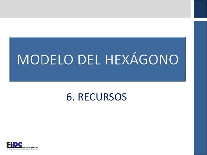 6. RECURSOS