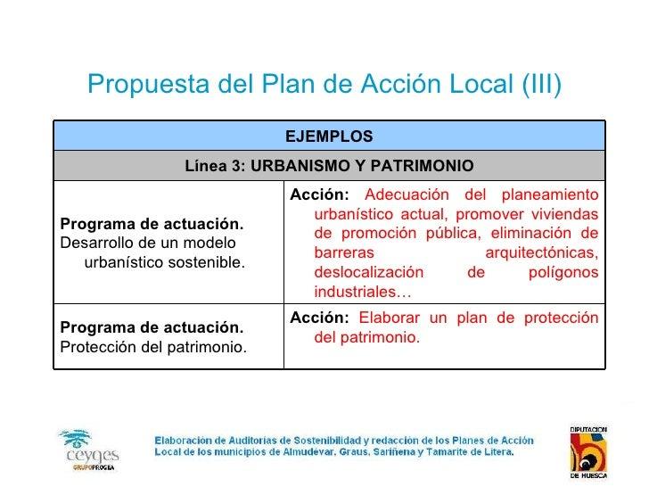 Presentacion Agendas21 Rete21