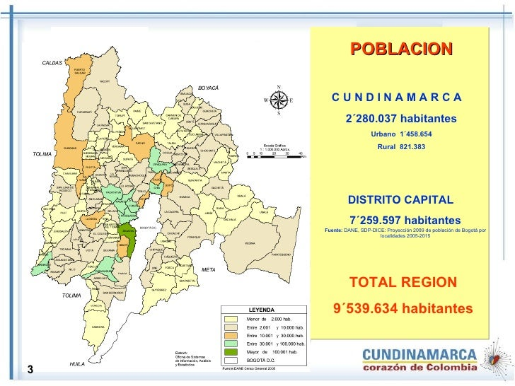 Población urbana DISTRITO CAPITAL  7´259.597 habitantes Fuente:  DANE, SDP-DICE: Proyección 2009 de población de Bogotá po...