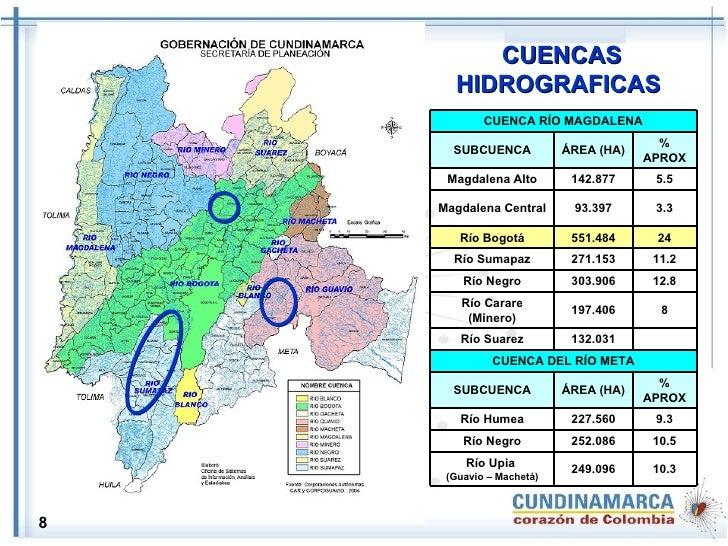 CUENCAS HIDROGRAFICAS  8 10.3 249.096 Río Upia  (Guavio – Machetá) 10.5 252.086 Río Negro 9.3 227.560 Río Humea % APROX ÁR...
