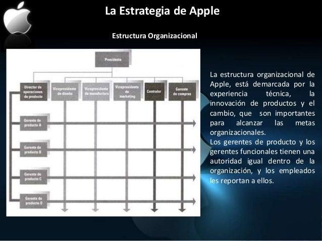 apple estructura organizacional Managing organizational structure at apple inc - introduction apple inc was established by steve jobs and steve wozniak on april 1, 1976 as a.