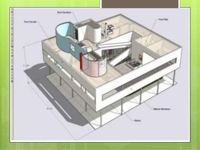 Importancia del autocad en la ingenieria industrial for Programas de diseno de planos