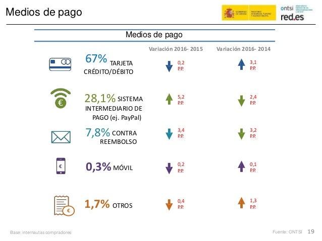 Medios de pago Medios de pago Variación 2016- 2015 Variación 2016- 2014 67% 3,1 P.P. TARJETA 0,2 P.P. CRÉDITO/DÉBITO 28,1%...