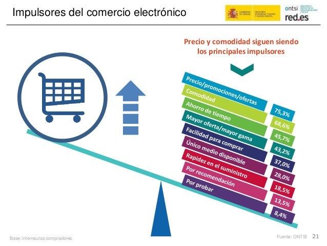 Impulsores del comercio electrónico Precio y comodidad siguen siendo los principales impulsores Fuente: ONTSI 21Base: inte...