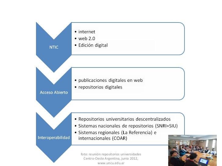 Biblioteca universitaria:  agente de cambio indispensable para comunicaciones académicas y científicas en acceso abierto  Slide 3