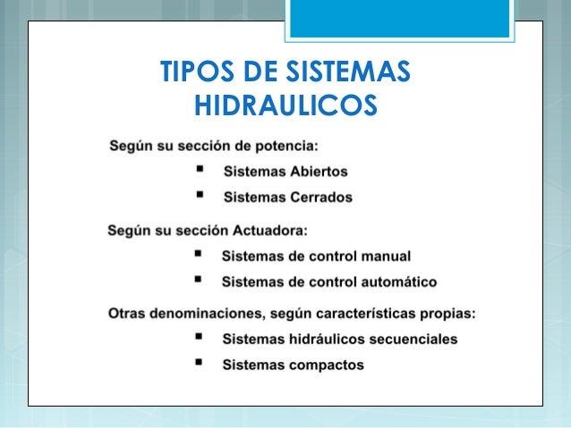 Tipos de hidráulica