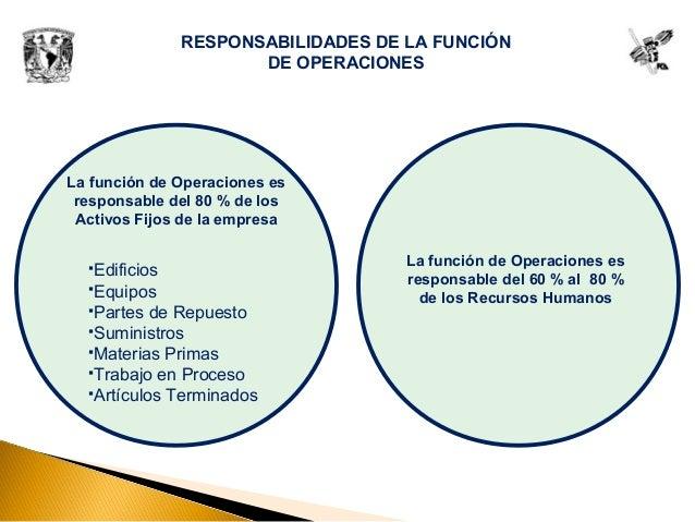 RESPONSABILIDADES DE LA FUNCIÓN DE OPERACIONES La función de Operaciones es responsable del 80 % de los Activos Fijos de l...