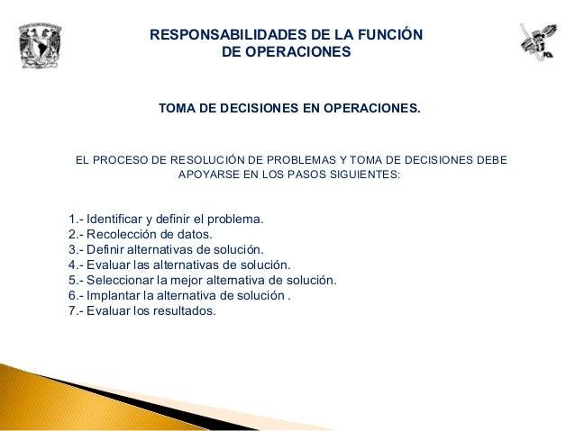 RESPONSABILIDADES DE LA FUNCIÓN DE OPERACIONES TOMA DE DECISIONES EN OPERACIONES. EL PROCESO DE RESOLUCIÓN DE PROBLEMAS Y ...
