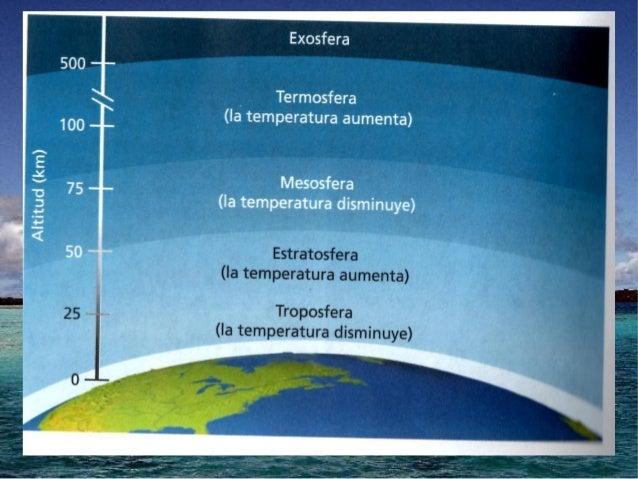 La AtmósferaLas capas de la atmósfera están compuestas de una mezcla de gases: Nitrógeno – 78% Oxígeno – 20.9% Argón – 0.9...