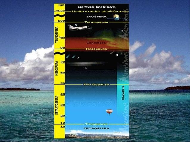 La Atmósfera La atmósfera permite que haya vida en la tierra debido a dos procesos muy importantes: - Fotodisociación: Es ...