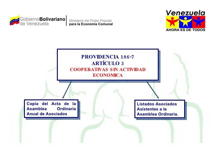 PROVIDENCIA 186-7 ARTÍCULO 3 COOPERATIVAS SIN ACTIVIDAD ECONOMICA Copia del Acta de la Asamblea Ordinaria Anual de Asociad...