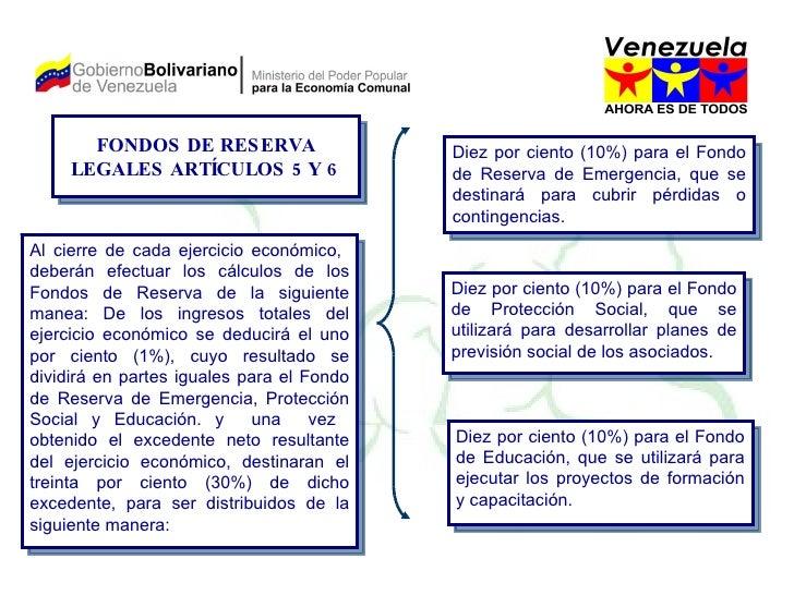 FONDOS DE RESERVA LEGALES  ARTÍCULOS 5 Y 6   Al cierre de cada ejercicio económico,  deberán efectuar los cálculos de los ...
