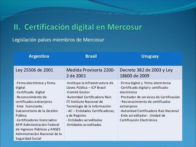 Legislación países miembros de Mercosur Argentina Brasil Uruguay Ley 25506 de 2001 Medida Provisoria 2200- 2 de 2001 Decre...
