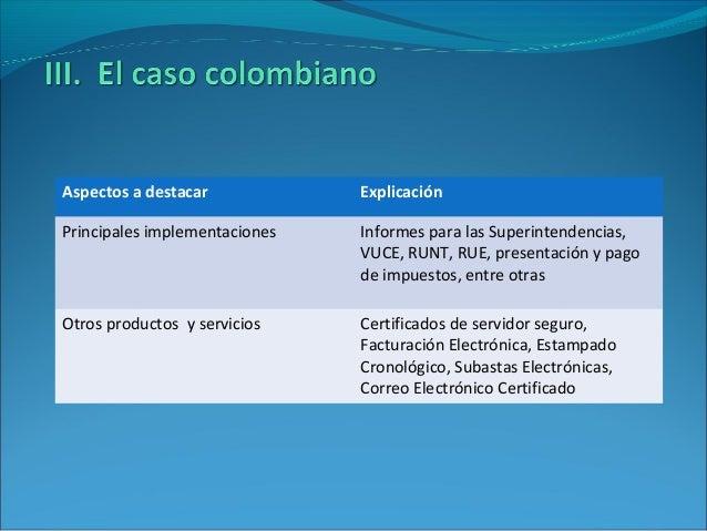 Aspectos a destacar Explicación Principales implementaciones Informes para las Superintendencias, VUCE, RUNT, RUE, present...