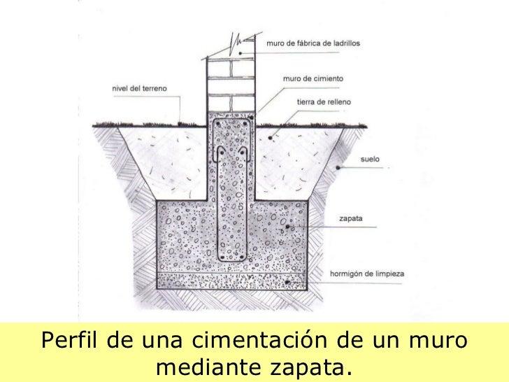 Presentaci n cimentaci n y estructura for Empresas de pavimentos de hormigon