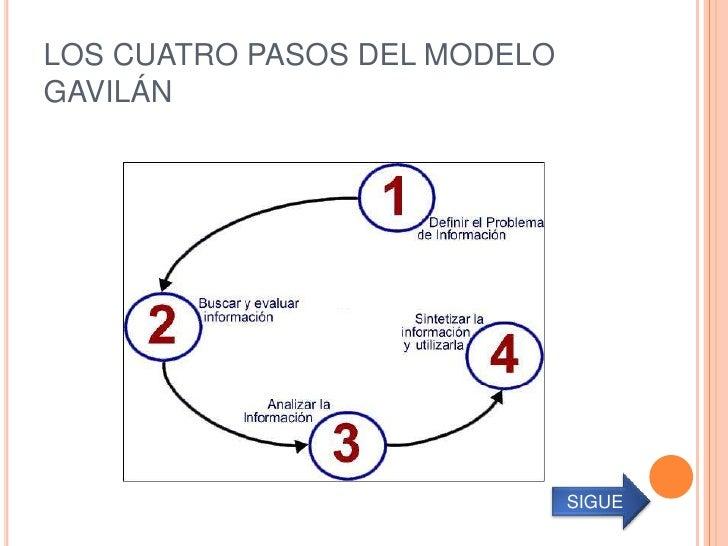 LOS CUATRO PASOS DEL MODELOGAVILÁN                              SIGUE