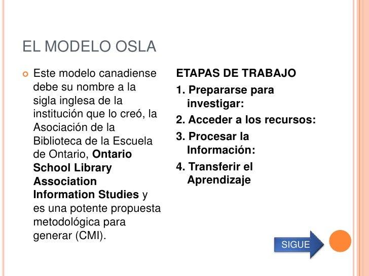 EL MODELO OSLA   Este modelo canadiense        ETAPAS DE TRABAJO    debe su nombre a la           1. Prepararse para    s...