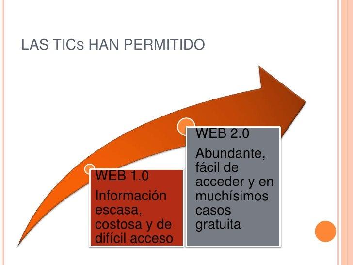 LAS TICS HAN PERMITIDO                         WEB 2.0                         Abundante,                         fácil de...