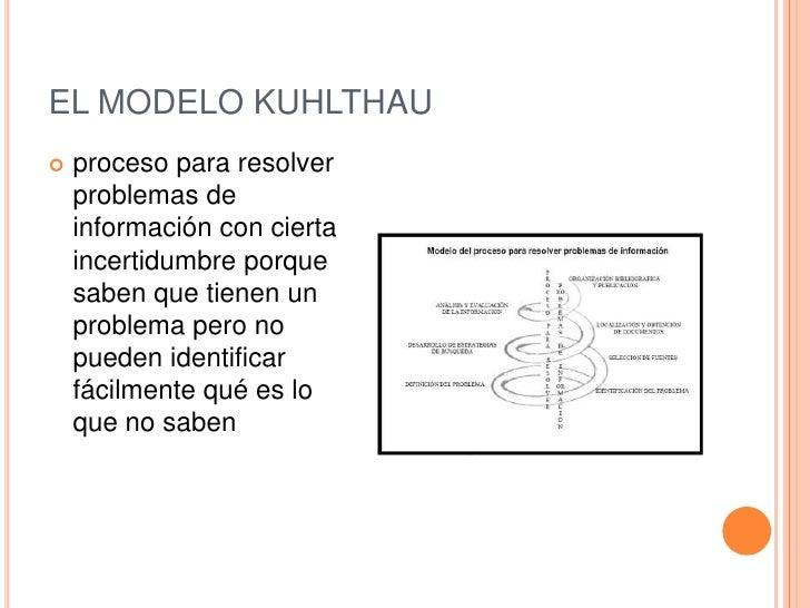 EL MODELO KUHLTHAU   proceso para resolver    problemas de    información con cierta    incertidumbre porque    saben que...