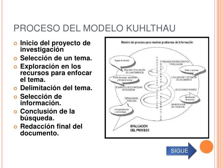 PROCESO DEL MODELO KUHLTHAU   Inicio del proyecto de    investigación   Selección de un tema.   Exploración en los    r...