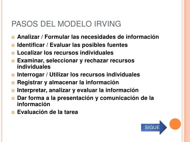 PASOS DEL MODELO IRVING   Analizar / Formular las necesidades de información   Identificar / Evaluar las posibles fuente...