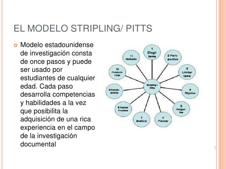 EL MODELO STRIPLING/ PITTS   Modelo estadounidense    de investigación consta    de once pasos y puede    ser usado por  ...
