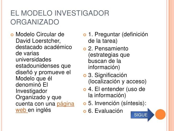 EL MODELO INVESTIGADORORGANIZADO   Modelo Circular de       1. Preguntar (definición    David Loerstcher,         de la ...