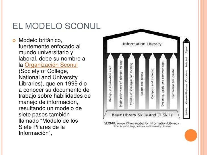 EL MODELO SCONUL   Modelo británico,    fuertemente enfocado al    mundo universitario y    laboral, debe su nombre a    ...