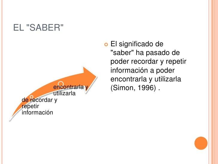 """EL """"SABER""""                                El significado de                                 """"saber"""" ha pasado de         ..."""