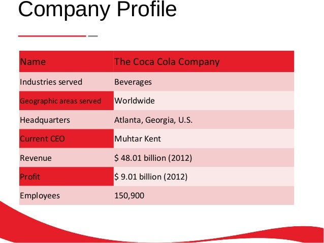 Company profile of coca cola