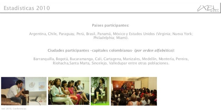 Países participantes:   Argentina, Chile, Paraguay, Perú, Brasil, Panamá, México y Estados Unidos (Virginia; Nueva York; P...