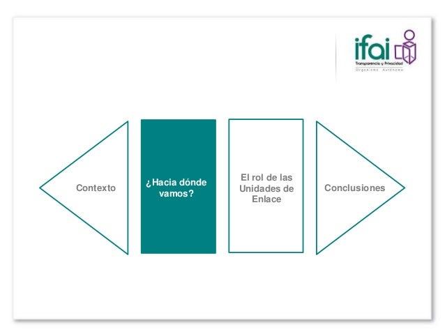 Saber + Derecho de acceso a información que genera el Estado + Conocer actuación pública + Exigir Rendición de Cuentas Res...