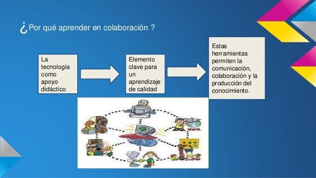Presentación compartida  actividad 5 inciso b Slide 2
