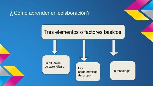 Presentación compartida  actividad 5 inciso b Slide 3