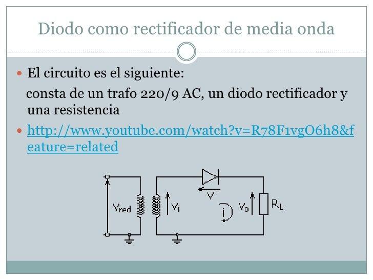 Circuito Rectificador De Media Onda : Presentacion componentes electronicos