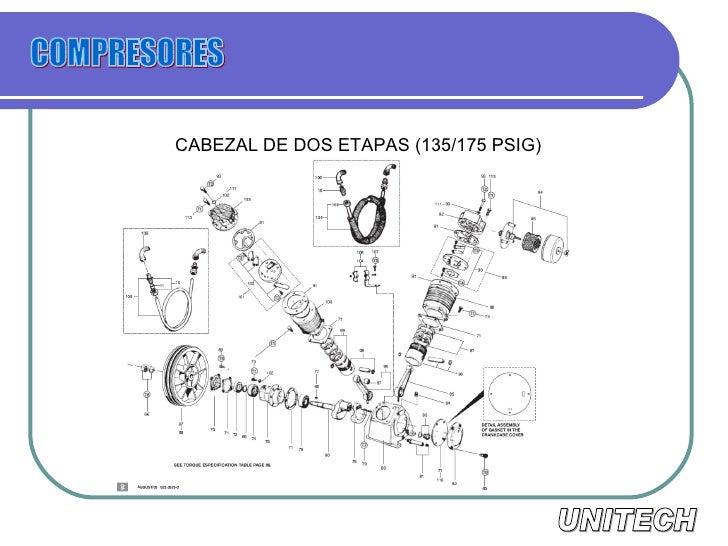 Presentaci n compresor a pist n - Accesorios para compresores de aire ...