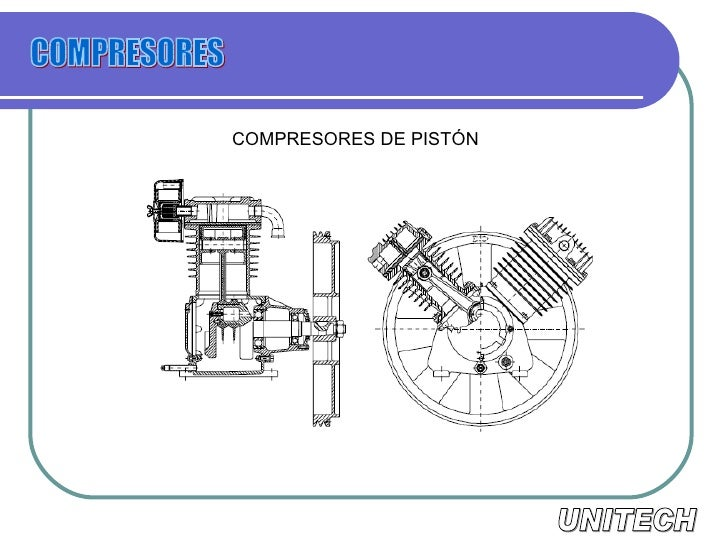 Partes de un cabezal de compresor de aire