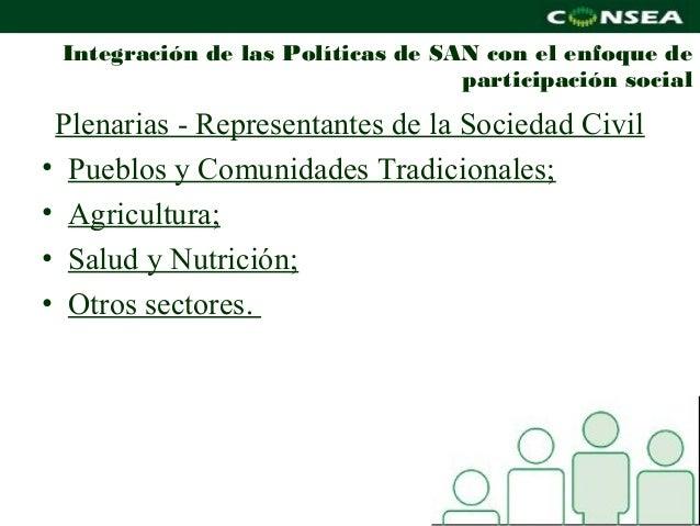 Integración de las Políticas de SAN con el enfoque de                                   participación social Plenarias - R...