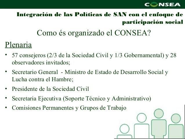 Integración de las Políticas de SAN con el enfoque de                                      participación social           ...