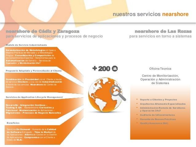 Modelo de Servicio Industrializado Estandarización de Metodologías en base a Mejores Prácticas de Mercado y a Metodologías...