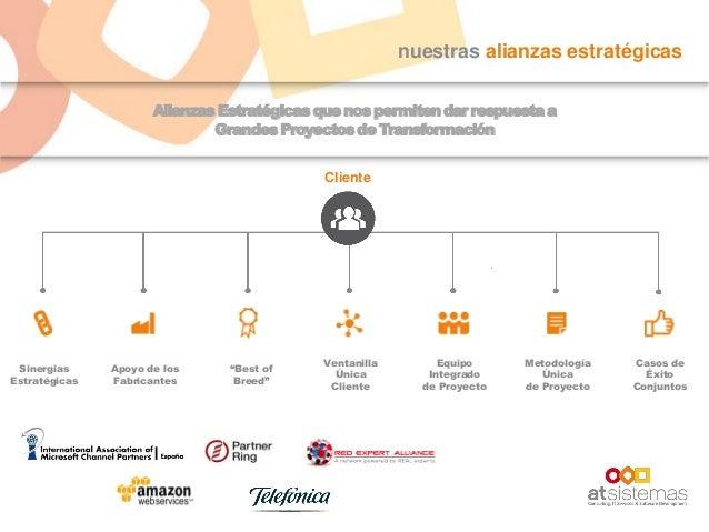 nuestras alianzas estratégicas AlianzasEstratégicasquenospermitendarrespuestaa GrandesProyectosdeTransformación Cliente Si...